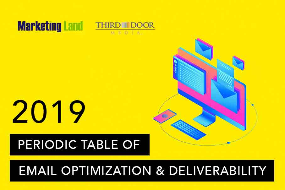 2019 Periodic Table of Email Optimization and Deliverability | Presented by Marketing Land and Third Door Media Inc.