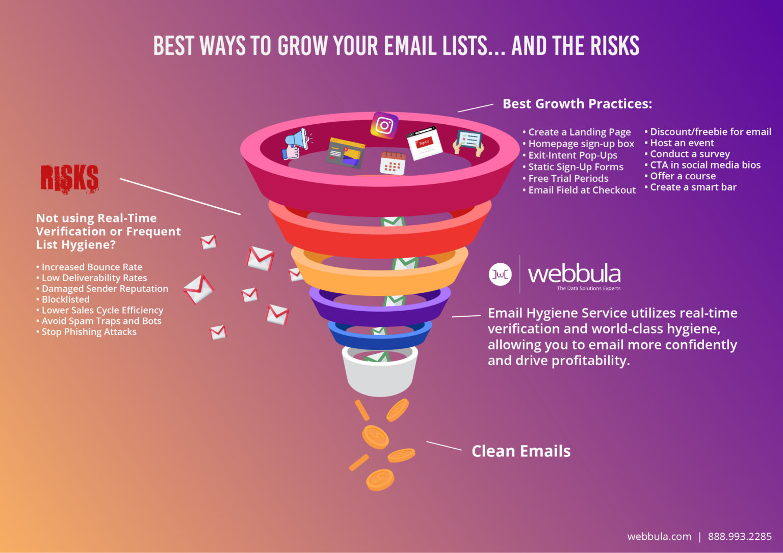 Best Ways to Grow Your Email Lists...And the Risks