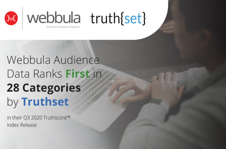 Webbula audience data ranks first in 28 key demographic categories by Truthset in their Q3 2020 Truthscore™ Index Release